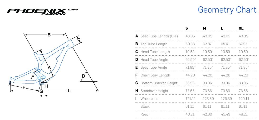 phoenix_carbon_geometrie