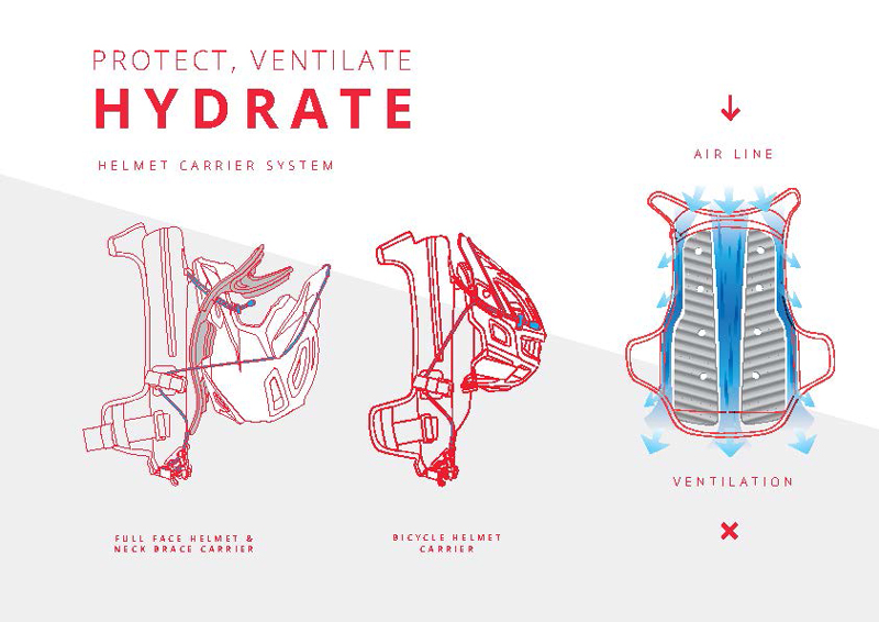 leatt-hydration-cargo-rucksack