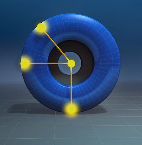 Der Radius des rundens Rads