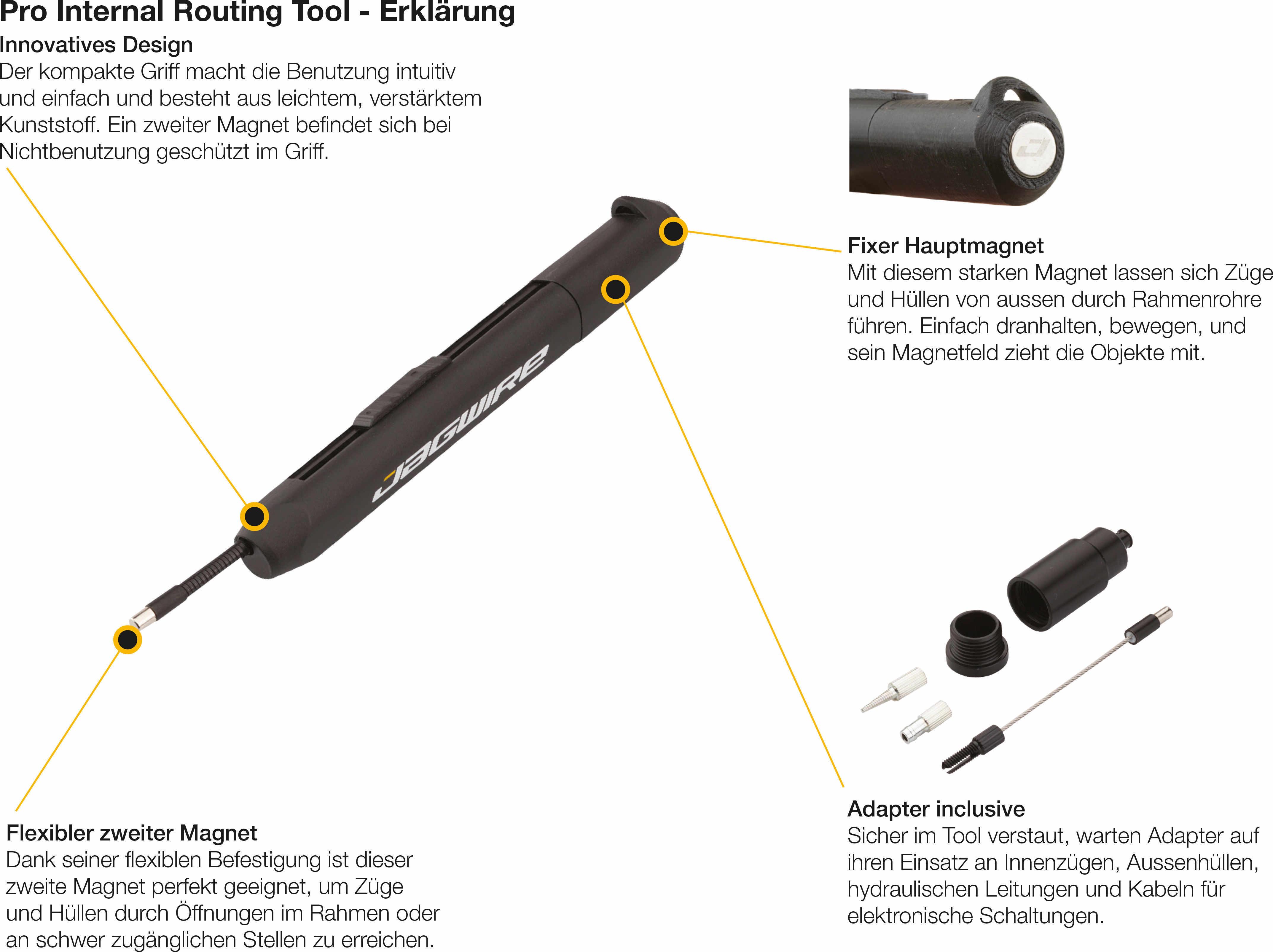Jagwire Pro Internal Routing Tool