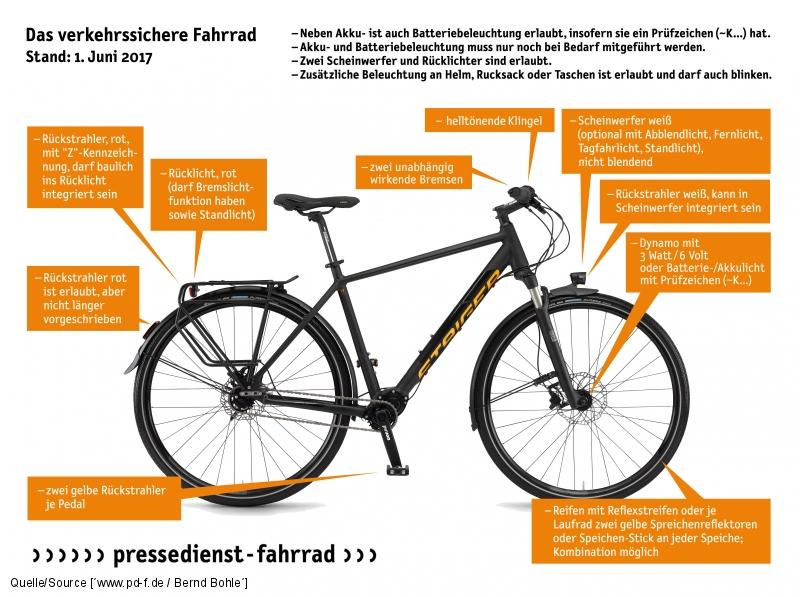 Gesetzesänderungen Bei Fahrradbeleuchtung